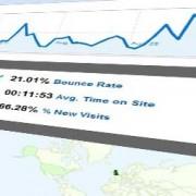 Google Analytics i realtid